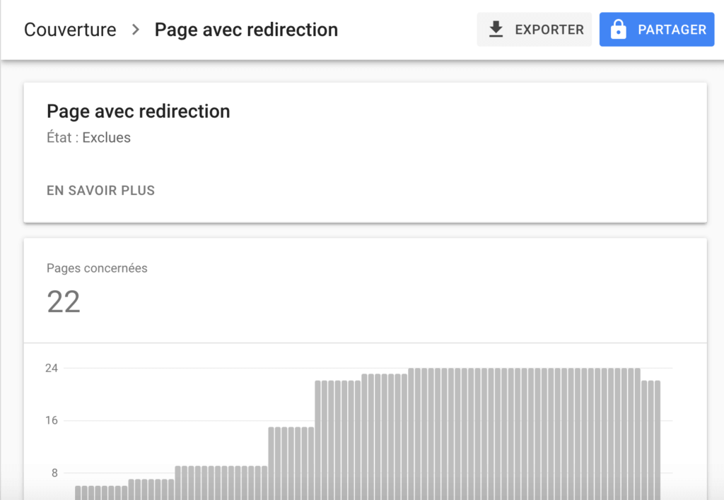 Redirections sur la search console