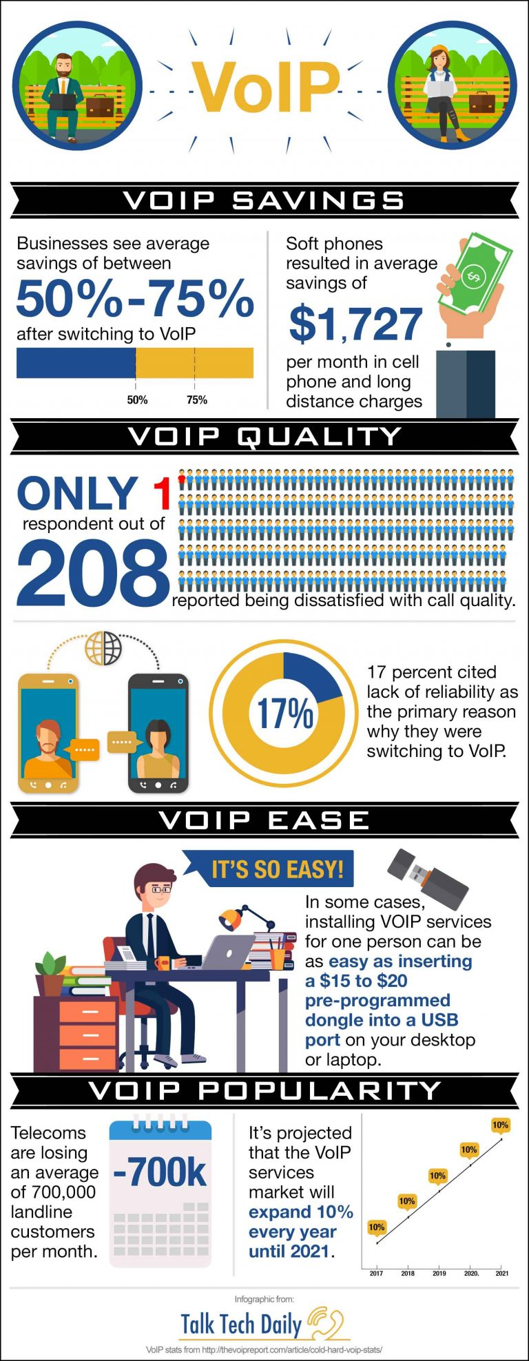 How a Voip can help you cut costs at the salon?-Cutting costs for home-based salons and spas