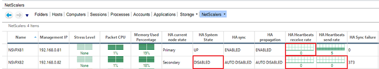 Netscalers - Disabled