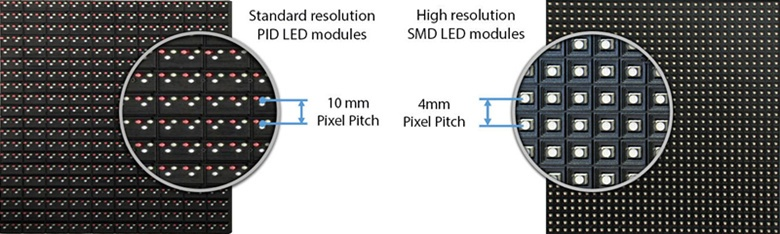 P10 pixel pitch p4 pixel pitch comparison tips before buying led display