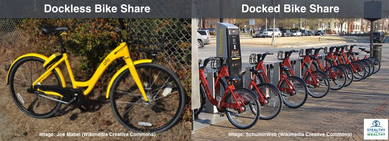Dockless vs Docked Bike Share