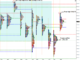 Market Profile Trading Enric Jaimez 1