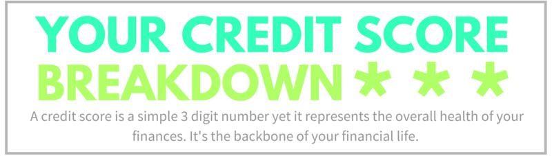 Canadian Credit Score