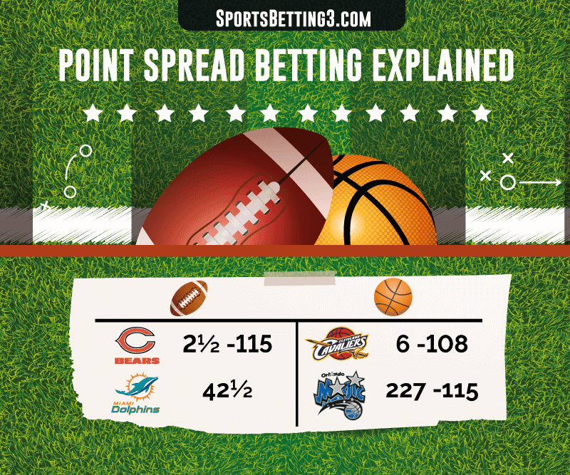 Point Spread Betting Explained