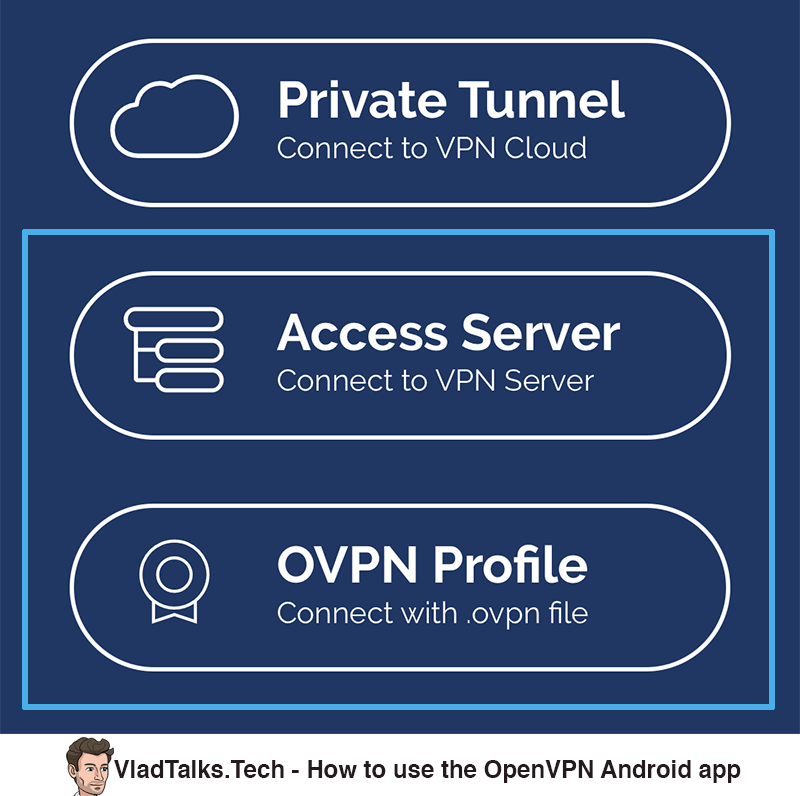 How to use the OpenVPN app for Android