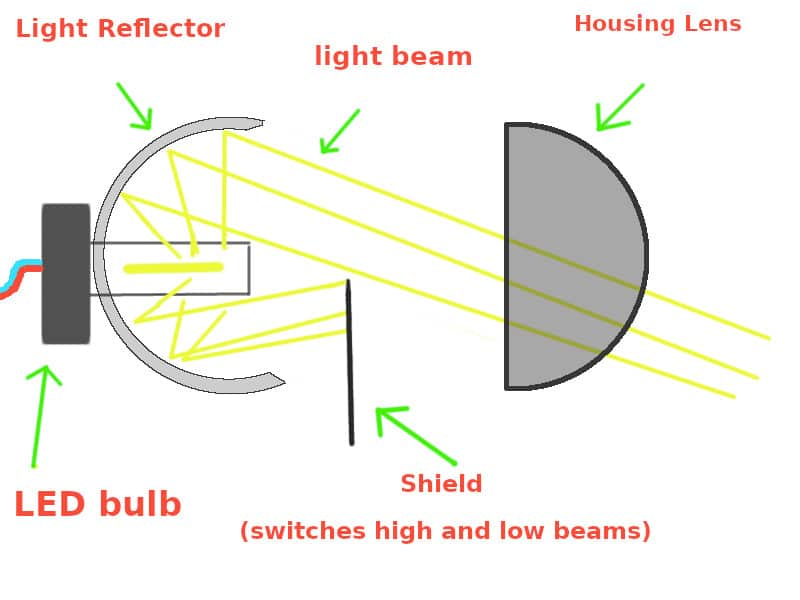 diagram of a working projector lens