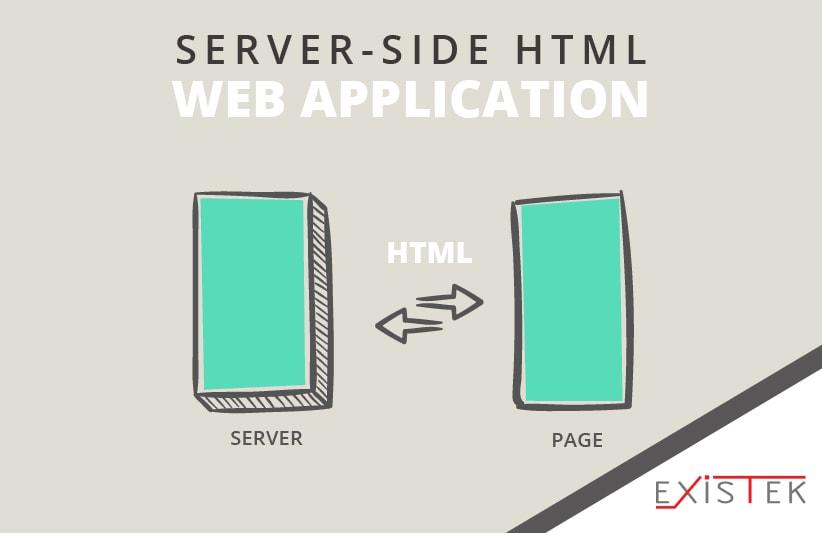 Web application architecture diagram 4