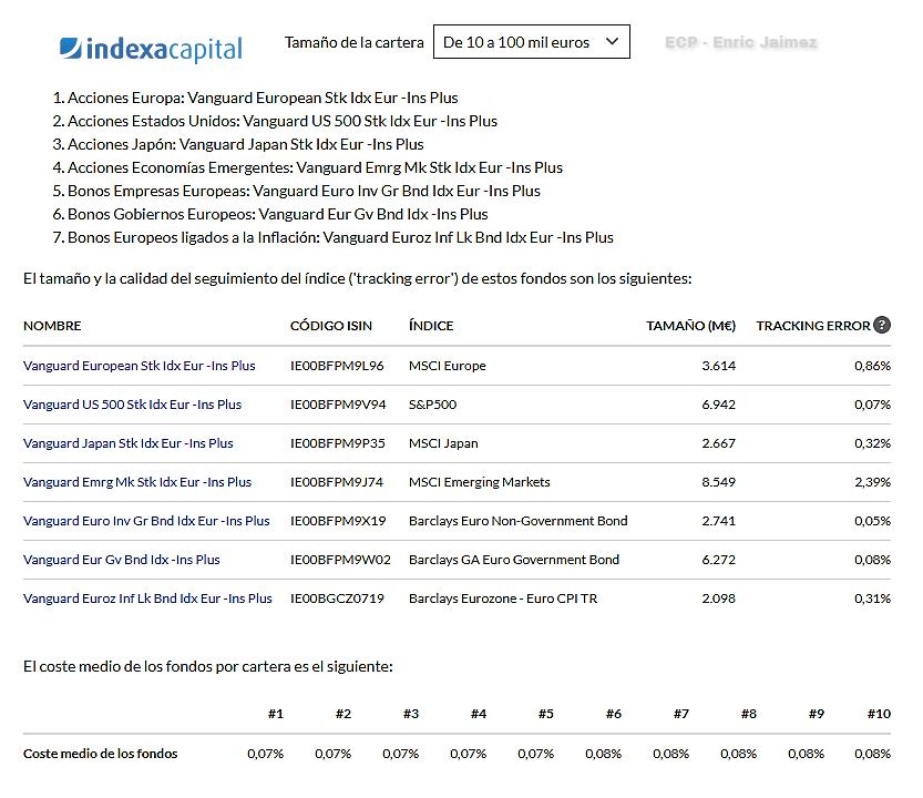 Indexa-Capital-unespeculador.com-Enric-Jaimez