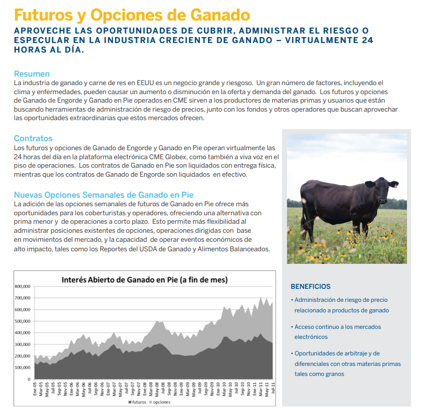 Trading Futuros - CME Group - Beef prices
