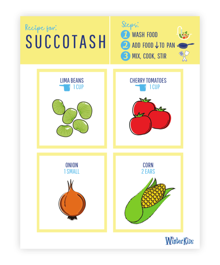 Recipe Card for Succotash Creative Play WinterKids