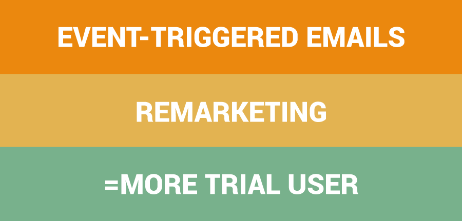 how to improve conversion rates for your trial sign-up process