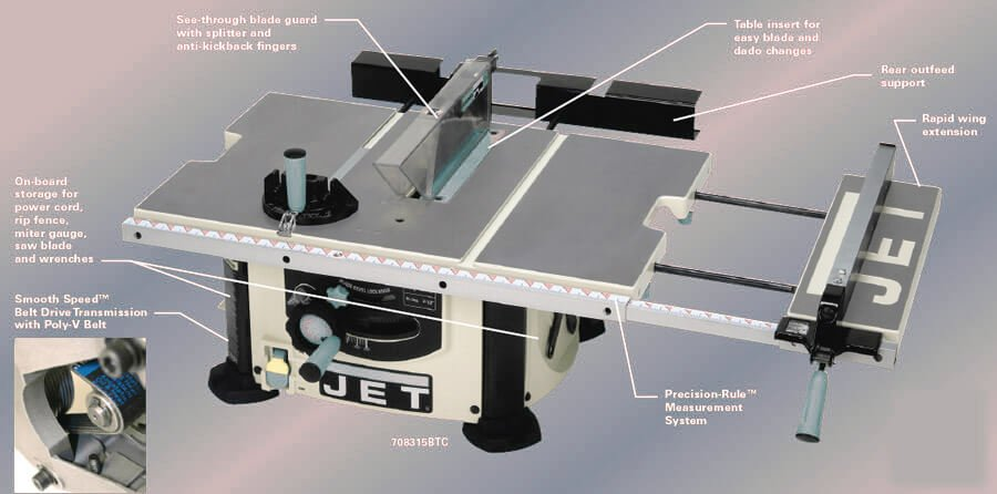 Miter Saw Vs Circular Saw Vs Table Saw What Is The Right Choice For You