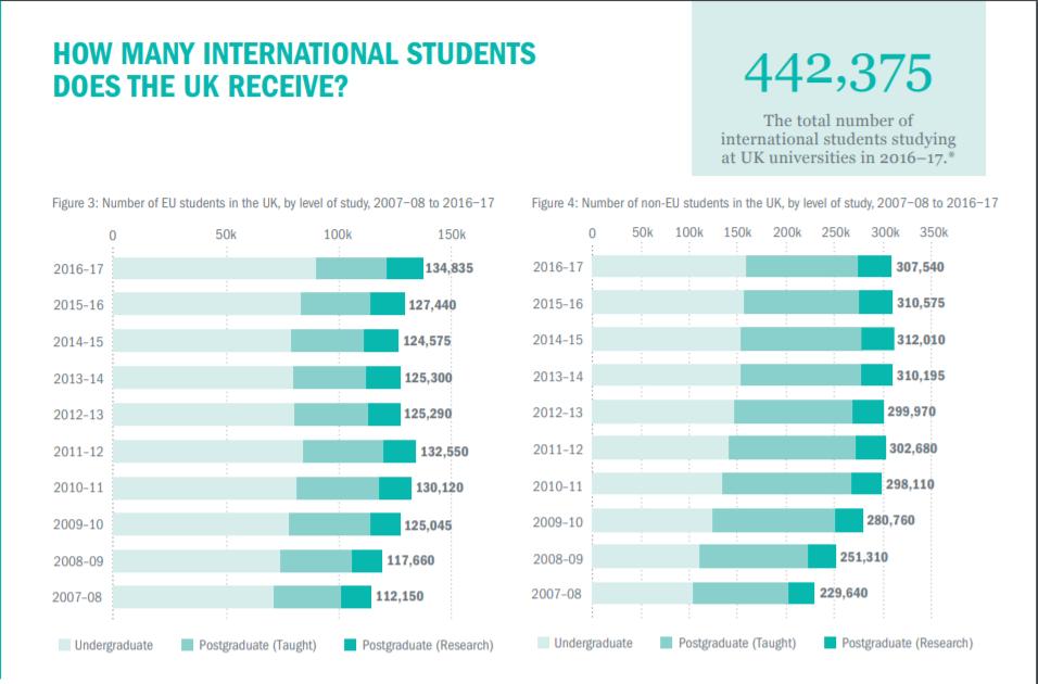 UK-International-students
