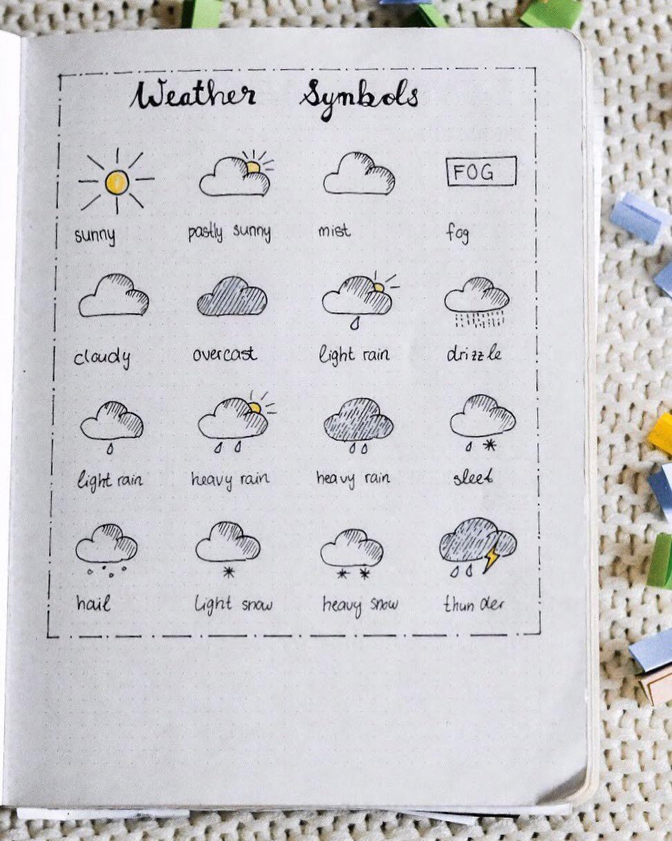 weather doodles for bullet journals
