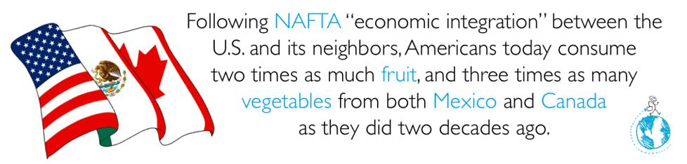 Trump trade food