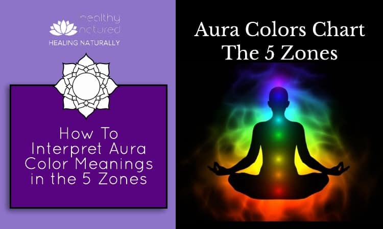 Aura Colors Chart – Discover Your Aura Color Meanings in 5 Zones.