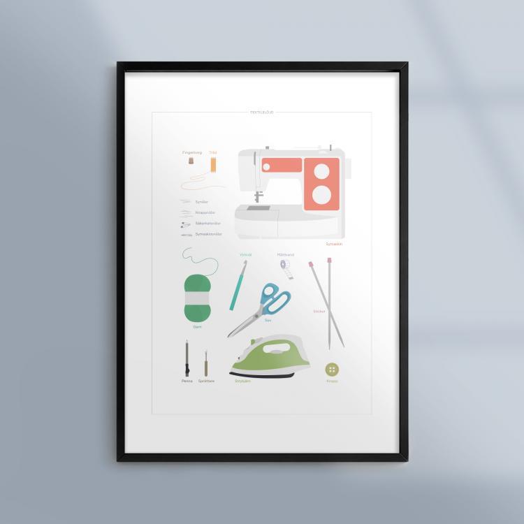Poster-Affisch-Slojd-Textilslojd-Ram-Kunskapat