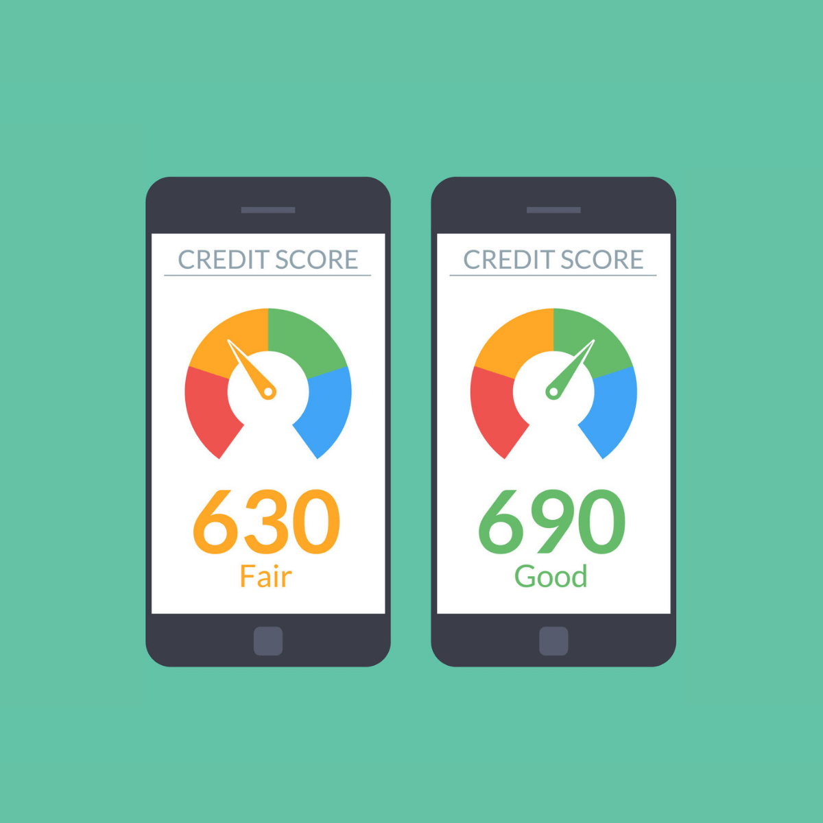 What Credit Score Do You Need For A Car Loan