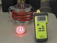 Heating water via susceptor with induction