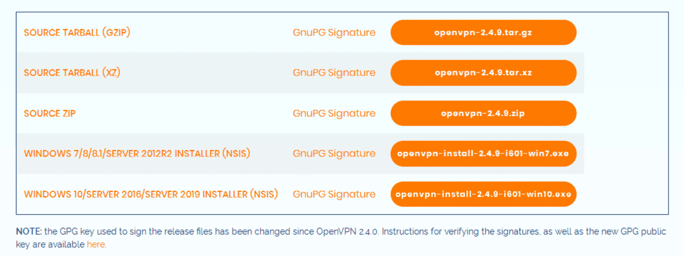 Download the OpenVPN GUI appropriate to your Windows operating system.