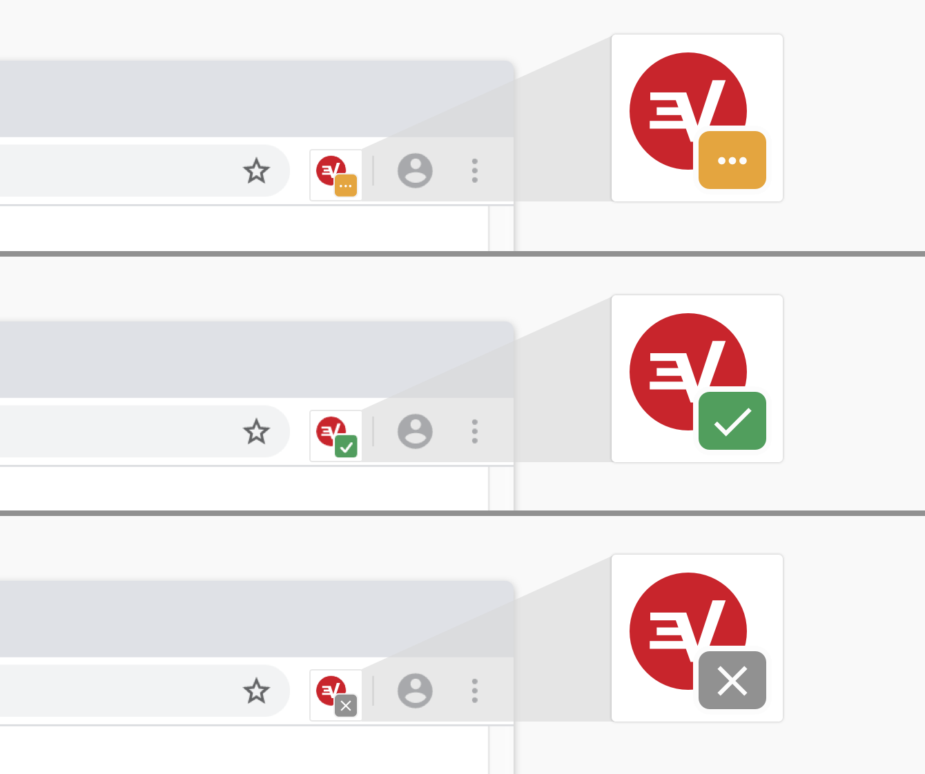 Different connection states of the ExpressVPN browser extension.