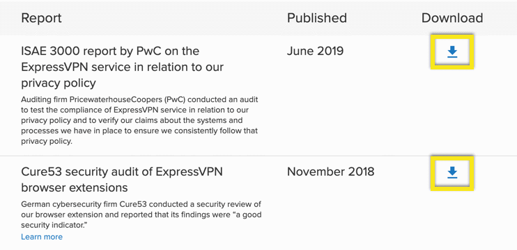 Click or tap the download icon to download the ExpressVPN audit report.