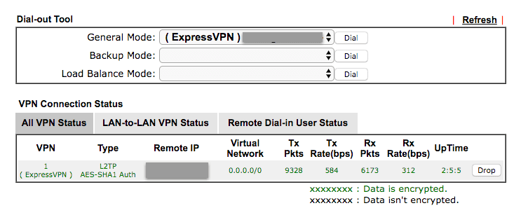The DrayTek router's VPN and Remote Access >> Connection Management screen, showing VPN Connection Status.