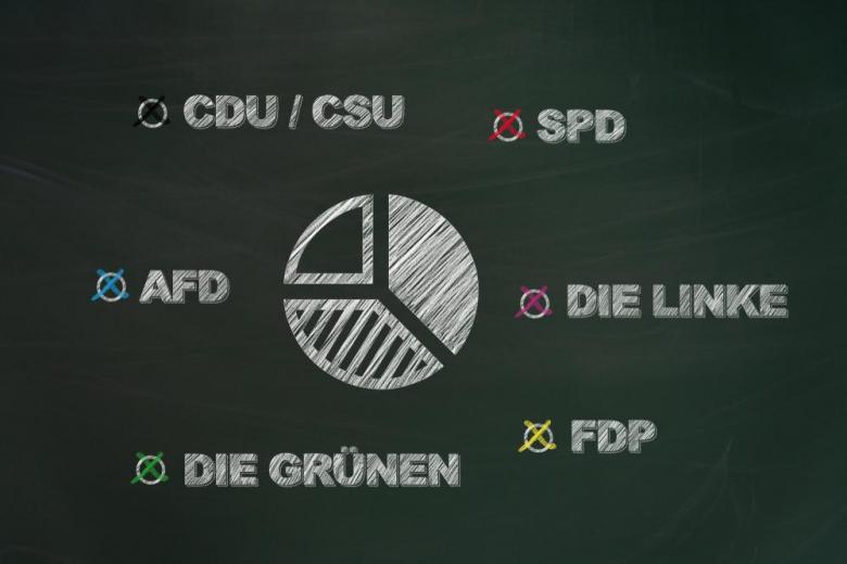 Диаграмма политические партии Германии