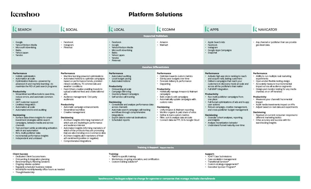 platform_overview