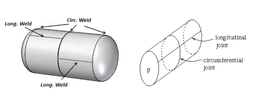 longitudinal joint, circumferential joint