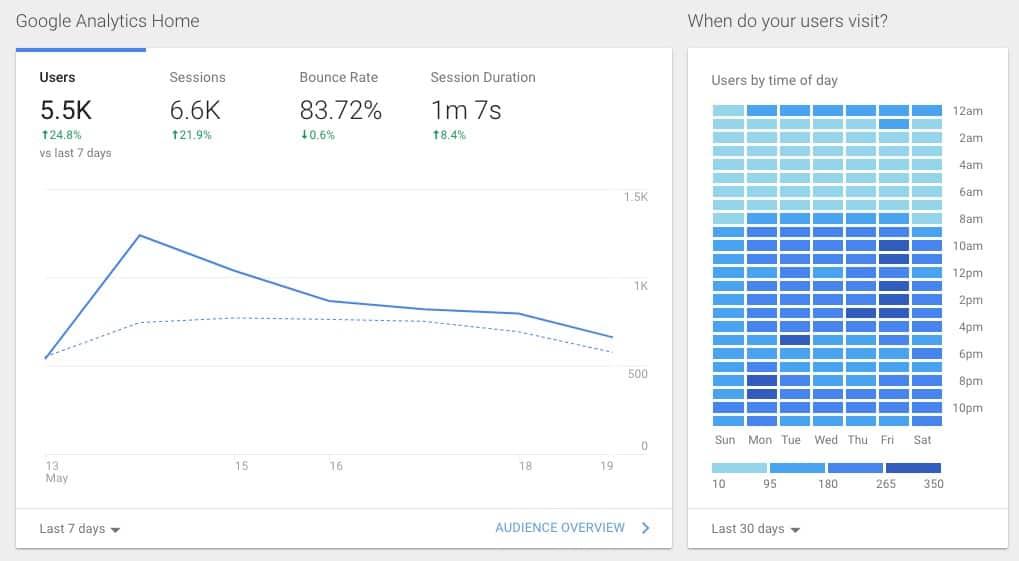 example-data-web-analytics.jpg
