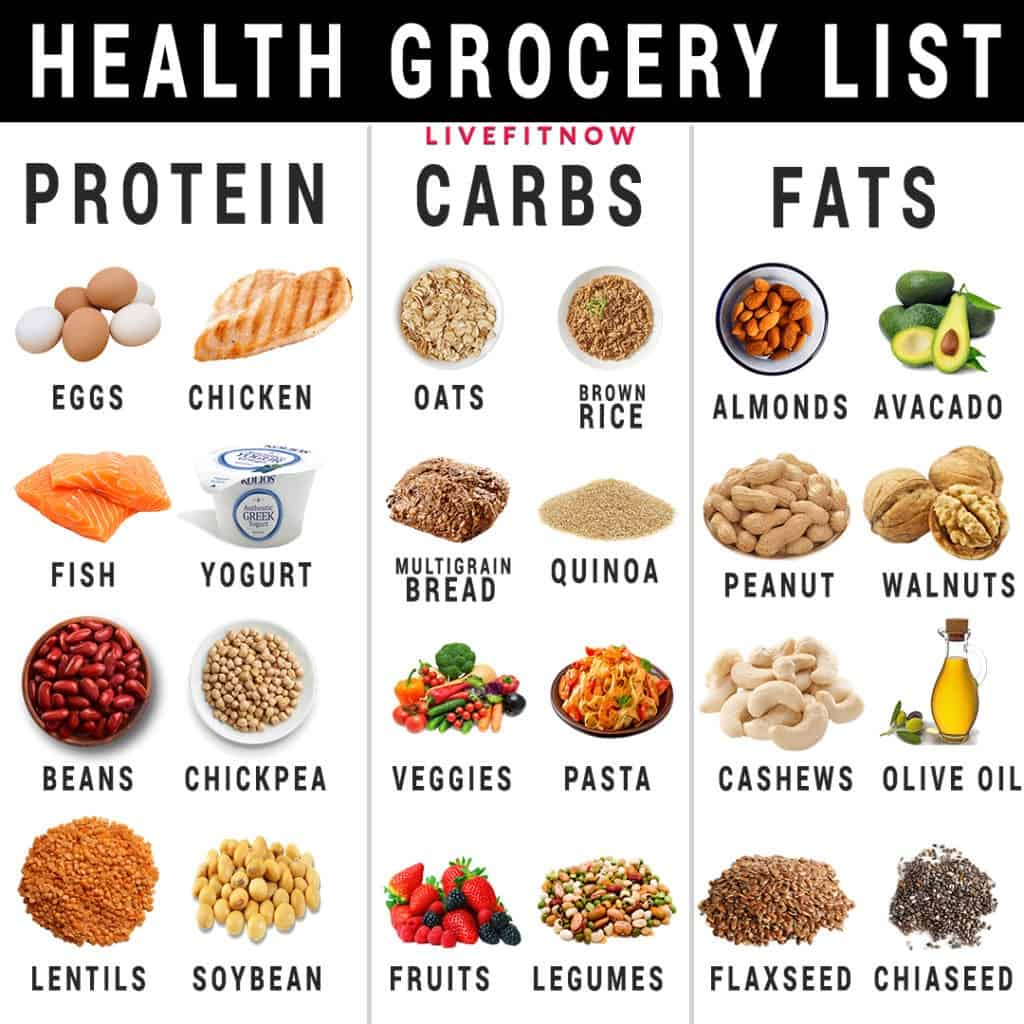 weight-loss-diet-list