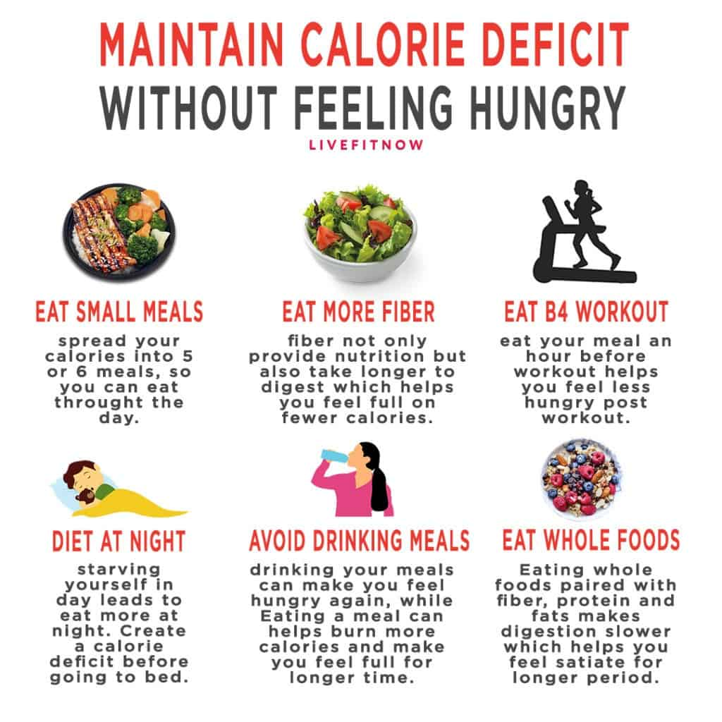 how to cut calories without feeling hungry