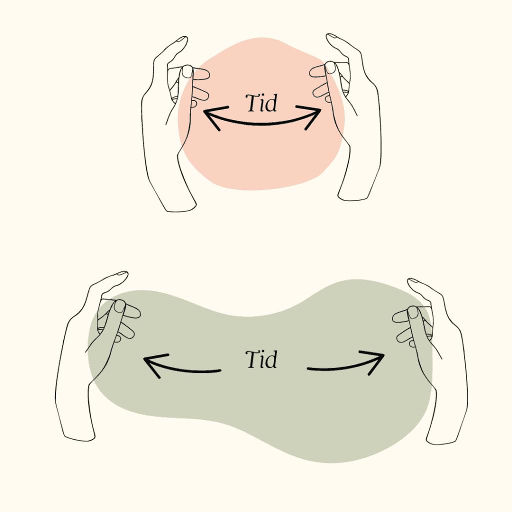 Händer som visar olika långt avstånd mellan sig för att beskriva hur lång tid något kommer att ta. Lite eller mycket.