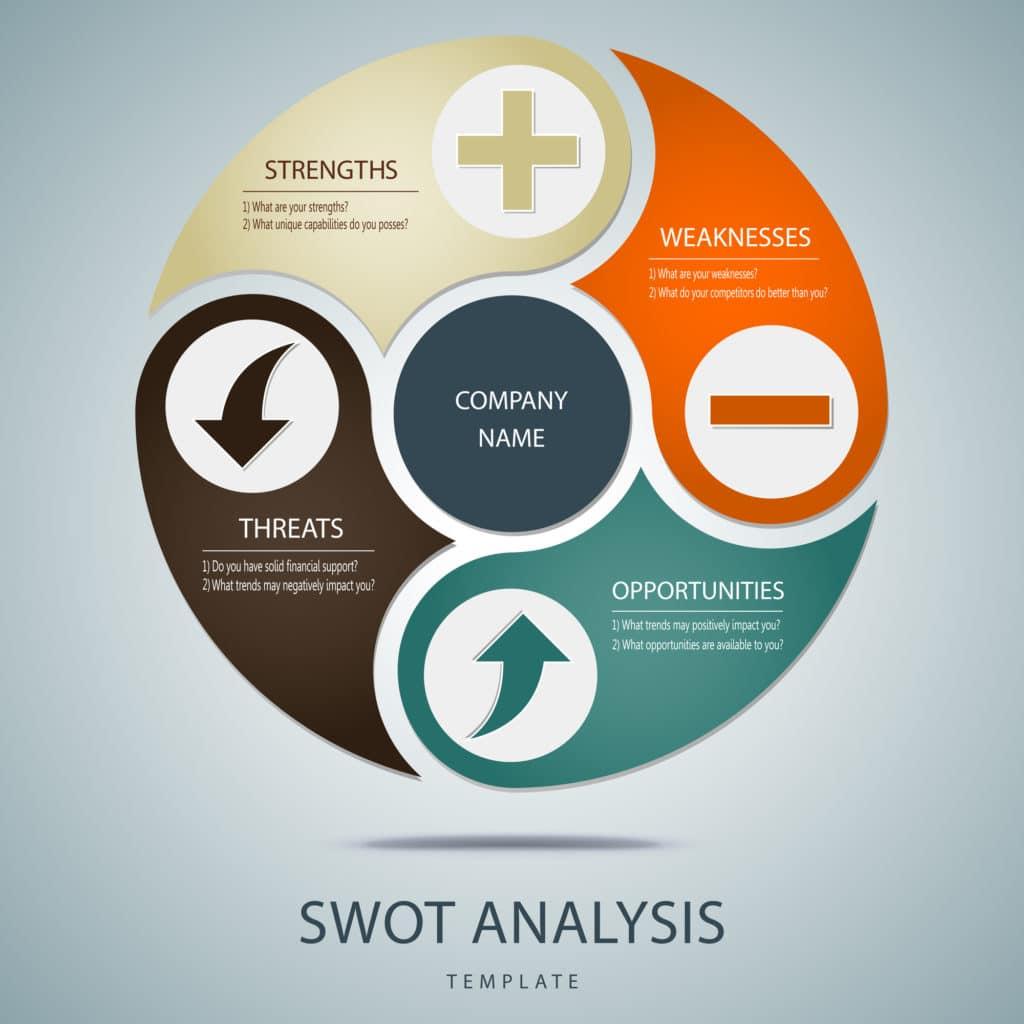 swot-analysis-template-company