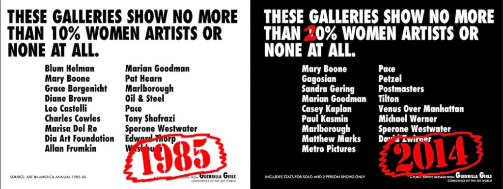 Guerrilla Girls, Art Gallery Recount, 2015