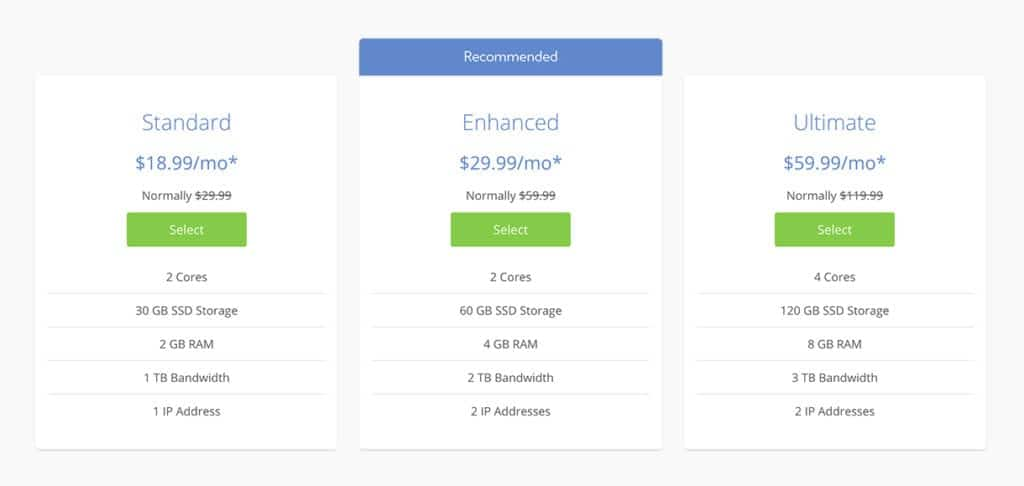 bluehost vps pricing chart