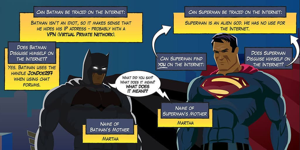 A snippet from the superhero secret identity infographic.