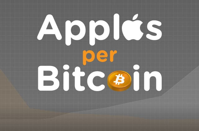 A snippet from the Apple vs. Bitcoin infographic.