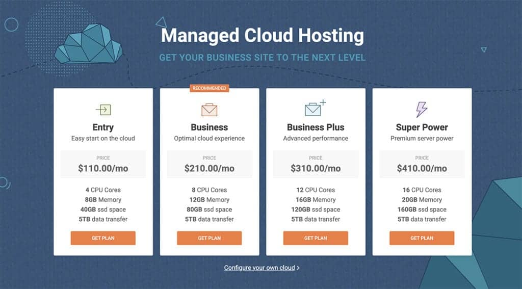 siteground monthly billed hosting