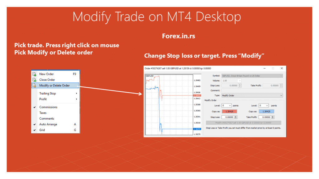 How to Modify Trade on MT4 on desktop