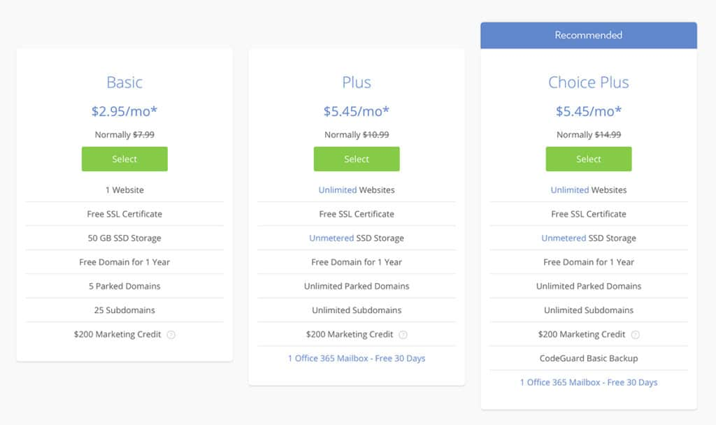 Bluehost Shared WordPress Hosting price chart