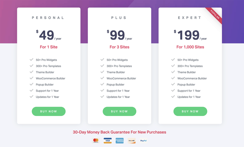Elementor Pro Price - Personal, Plus and Expert