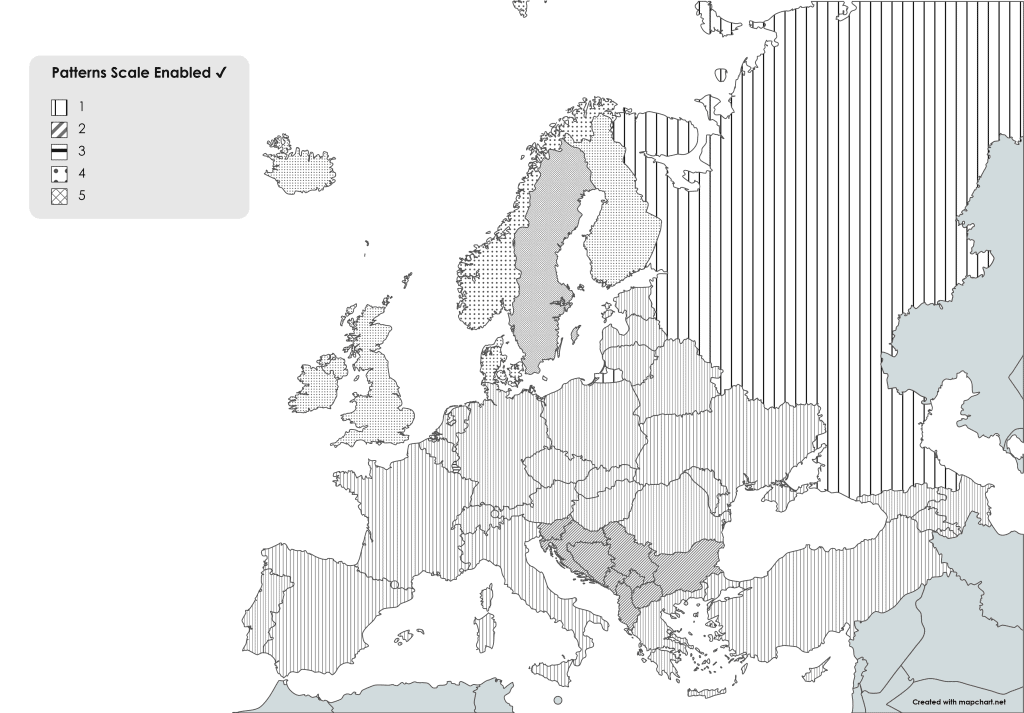 europe patterns scale enabled