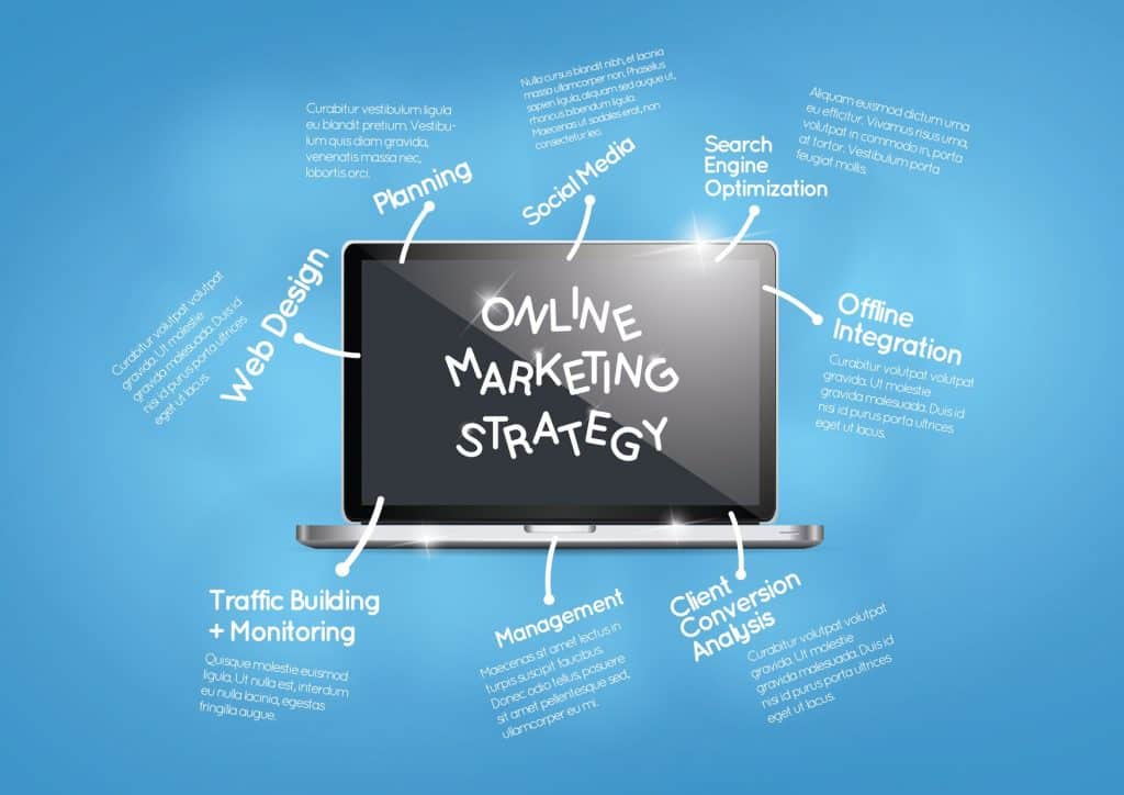 Online marketing strategy DWT Digital