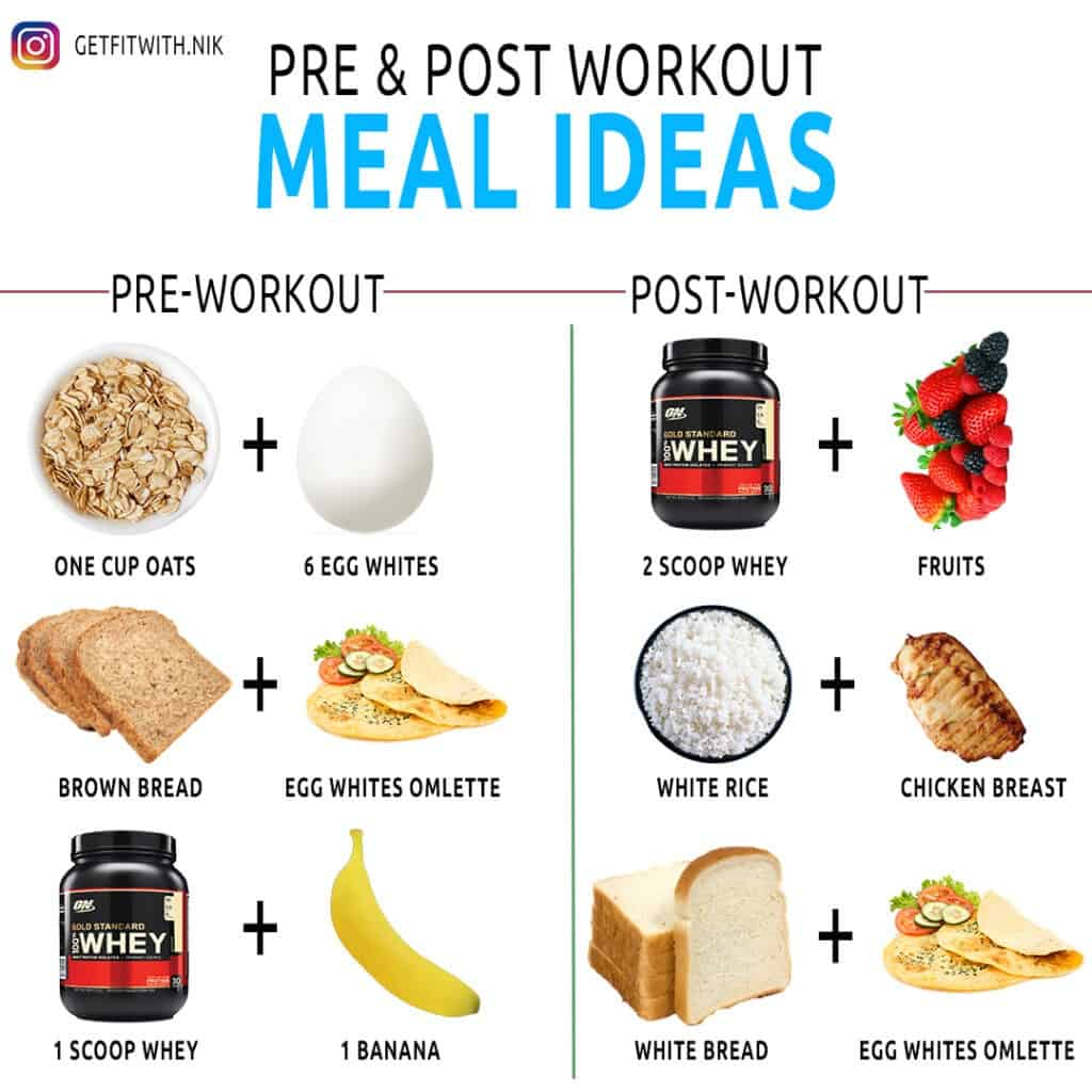 grow-muscles-pre-post-workout-meal-ideas