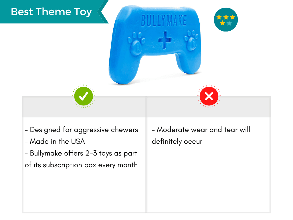 Product card featuring the best themed toy made by the company Bullymake.