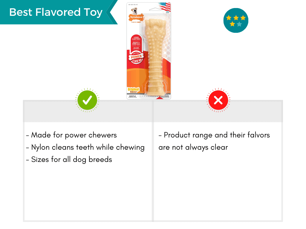 Product card featuring the best flavoured dog toy.