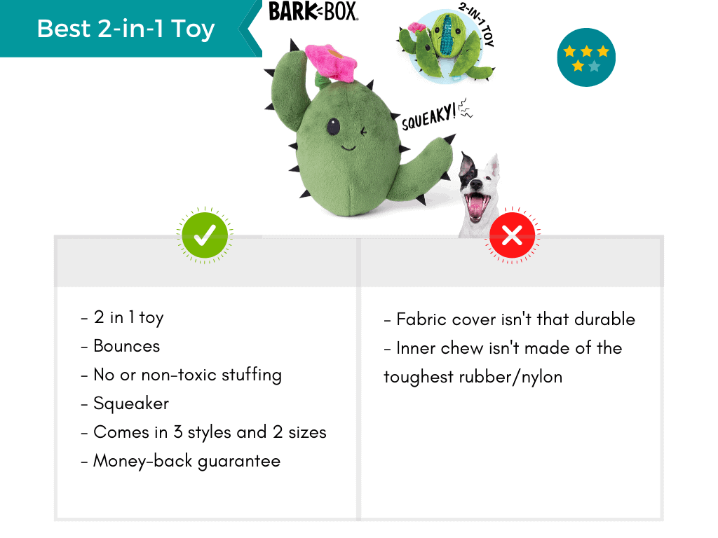 Product card featuring the best 2 in 1 dog toy.