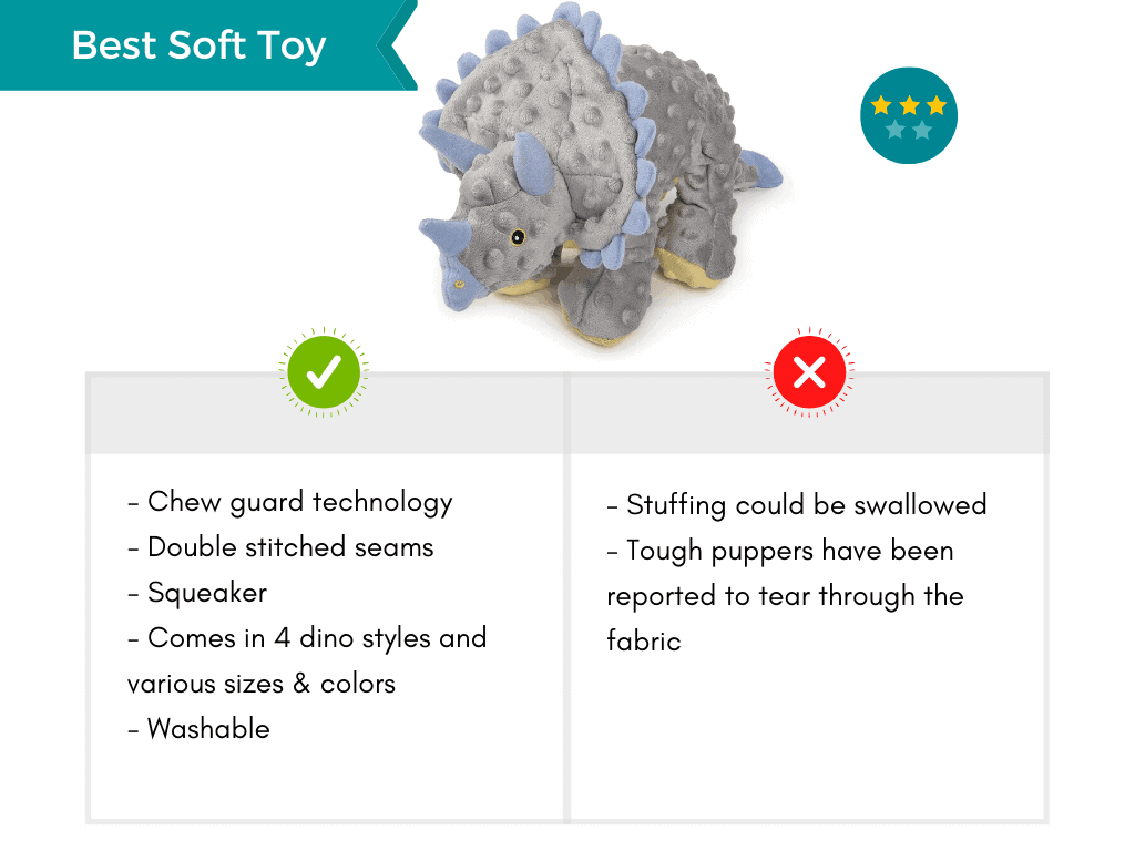 Product card featuring the best soft plush dog toy.